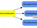 HTML Navigation - link