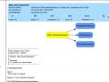 HTML Navigation